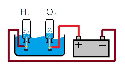 motor de agua espanol