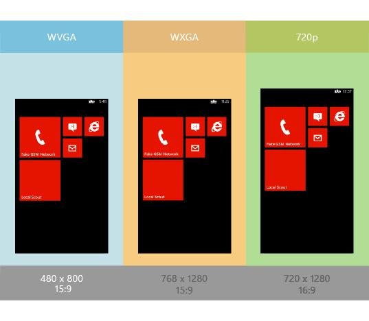 Windows Phone 8, muy pocos píxeles para tanta pantalla