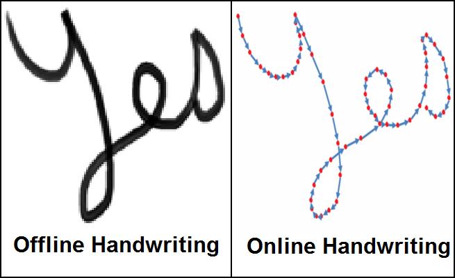 Comparación de texto en bitmap para OCR y vectorial para HWR on-line