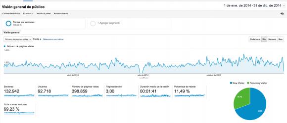 Captura de pantalla 2014-12-31 a las 6.58.21