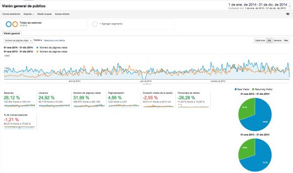 Captura de pantalla 2014-12-31 a las 7.25.40
