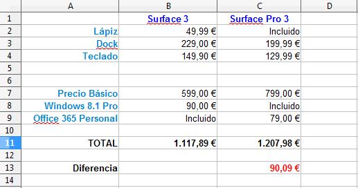 2015-04-02 13_09_17-Precios